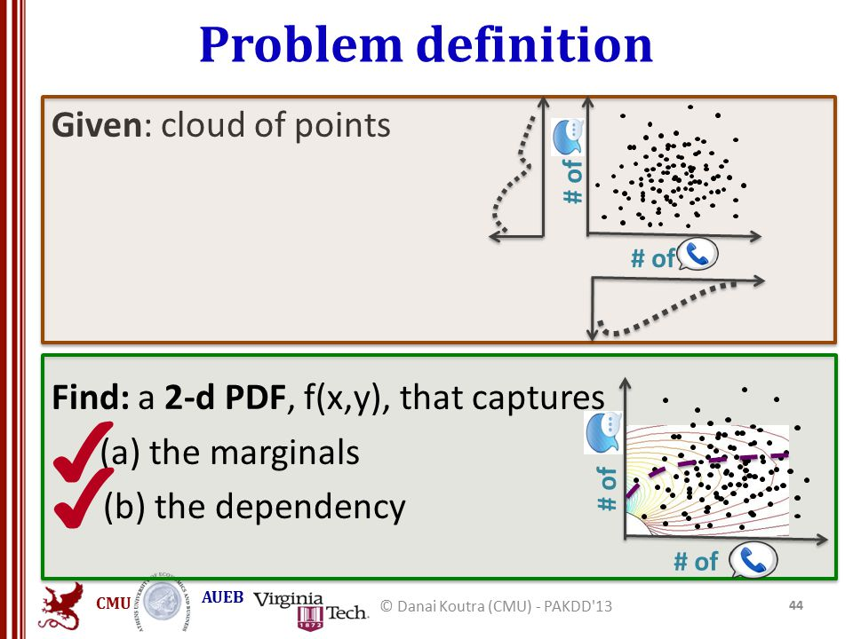 CMU AUEB Problem definition Given: cloud of points Find: a 2-d PDF, f(x,y), that captures (a) the marginals (b) the dependency 44 © Danai Koutra (CMU) - PAKDD 13 # of ✔ ✔
