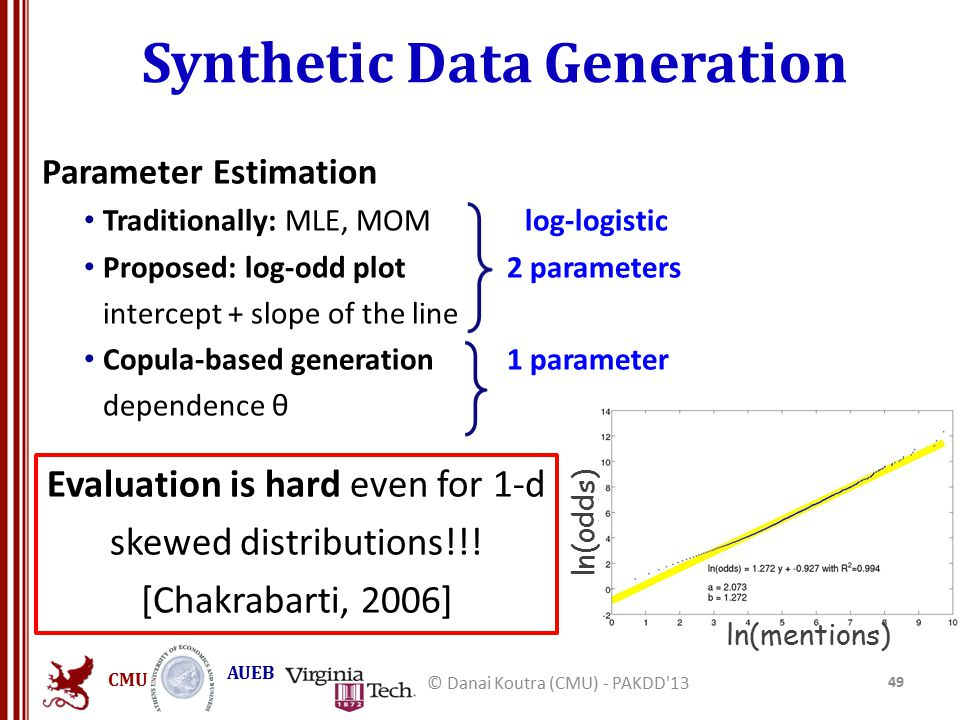 CMU AUEB Synthetic Data Generation 49 © Danai Koutra (CMU) - PAKDD 13 Parameter Estimation Traditionally: MLE, MOM log-logistic Proposed: log-odd plot 2 parameters intercept + slope of the line Copula-based generation 1 parameter dependence θ Evaluation is hard even for 1-d skewed distributions!!.