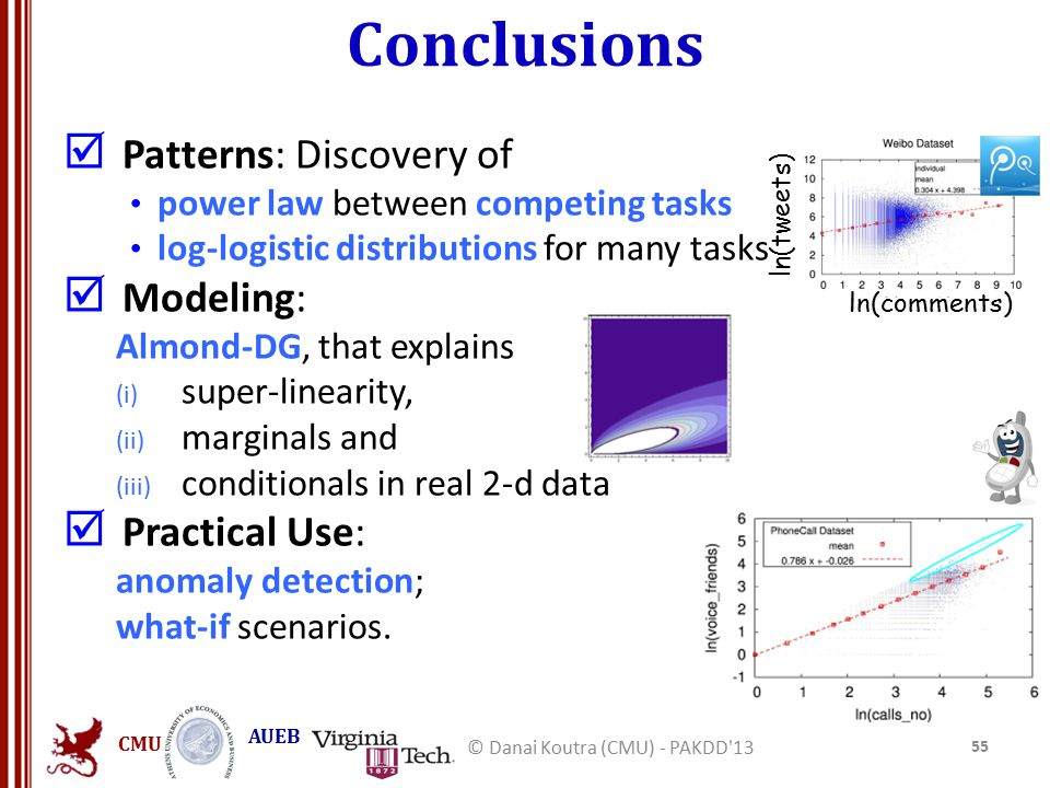 CMU AUEB Conclusions  Patterns: Discovery of power law between competing tasks log-logistic distributions for many tasks  Modeling: Almond-DG, that explains (i) super-linearity, (ii) marginals and (iii) conditionals in real 2-d data  Practical Use: anomaly detection; what-if scenarios.