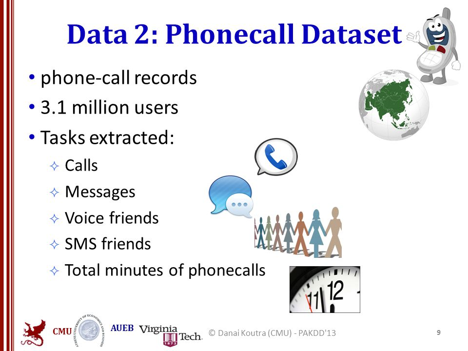 CMU AUEB Data 2: Phonecall Dataset phone-call records 3.1 million users Tasks extracted:  Calls  Messages  Voice friends  SMS friends  Total minutes of phonecalls 9 © Danai Koutra (CMU) - PAKDD 13