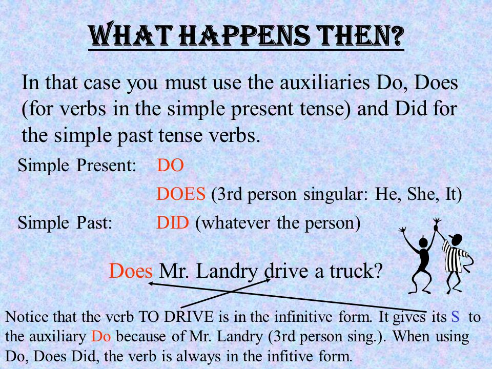 The Magic Formula is modified When we use simple tense verbs ( Simple Present, Simple Past or Simple future) excluding the verb TO BE (Simple Present and Simple Past), we have to use an auxilliary.