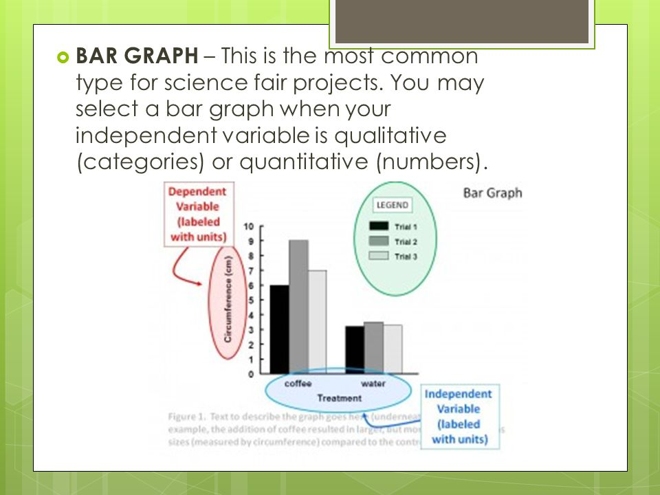  Line graphs are great for showing changes in the dependent variable over time or distance along a certain period.