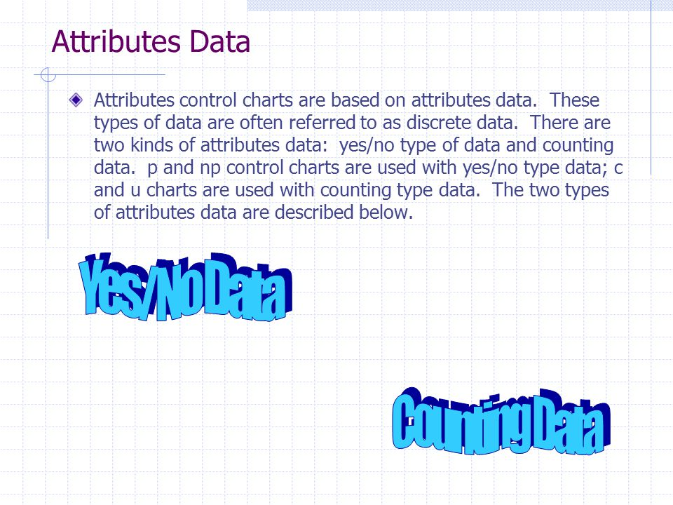 Attributes Data Attributes control charts are based on attributes data. These types of data are often referred to as discrete data. There are two kind