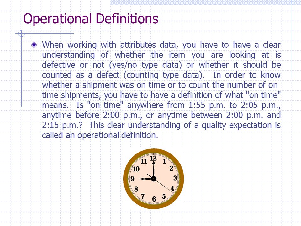 Operational Definition According to Dr.W.
