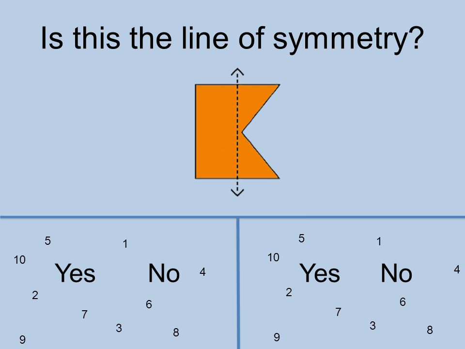 Is this the line of symmetry YesNo 1 2 3 4 5 6 7 8 9 10 1 2 3 4 5 6 7 8 9