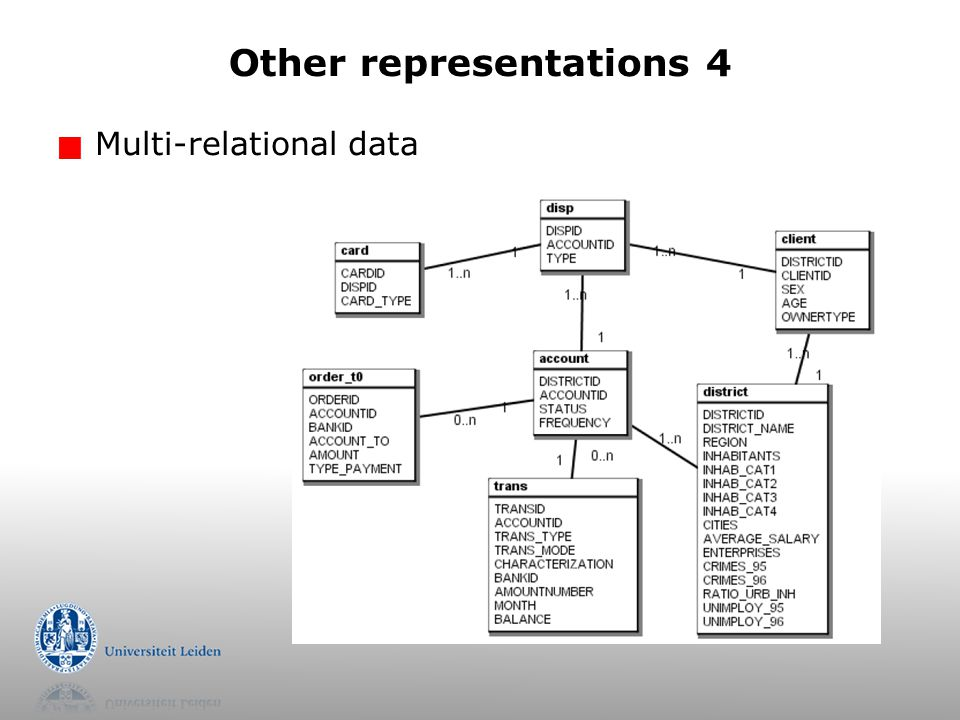 Other representations 4  Multi-relational data