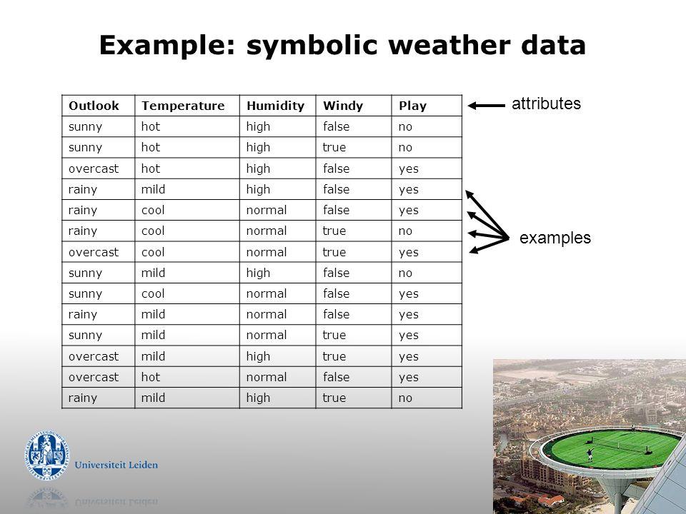 Example: symbolic weather data OutlookTemperatureHumidityWindy Play sunnyhothighfalse no sunnyhothightrue no overcasthothighfalse yes rainymildhighfalse yes rainycoolnormalfalse yes rainycoolnormaltrue no overcastcoolnormaltrue yes sunnymildhighfalse no sunnycoolnormalfalse yes rainymildnormalfalse yes sunnymildnormaltrue yes overcastmildhightrue yes overcasthotnormalfalse yes rainymildhightrue no attributes examples target attribute