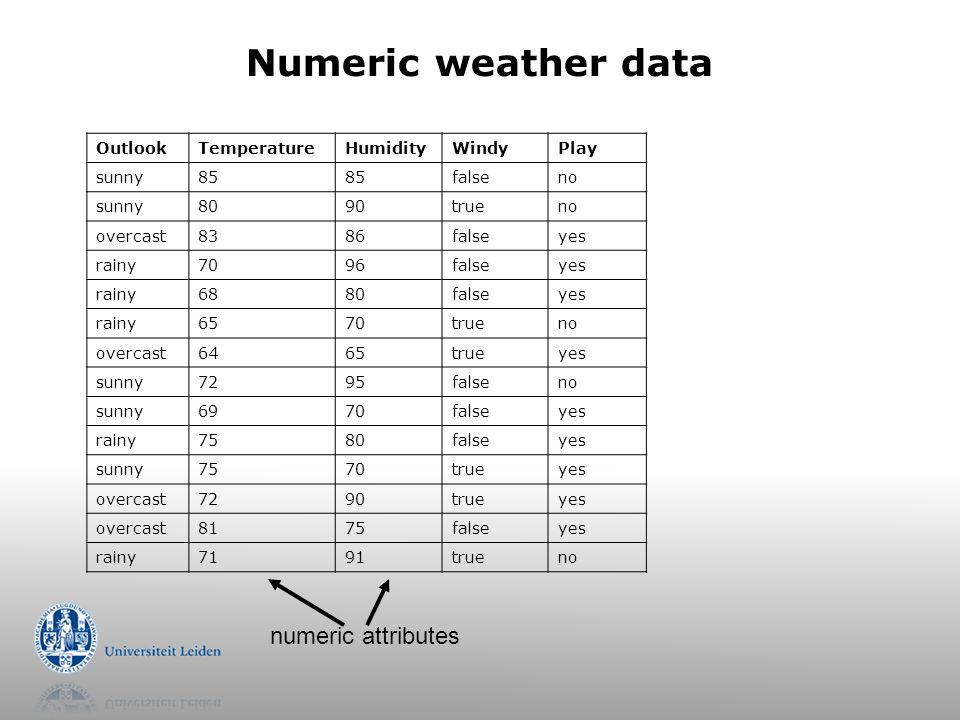 Numeric weather data OutlookTemperatureHumidityWindyPlay sunny85 (hot)85falseno sunny80 (hot)90trueno overcast83 (hot)86falseyes rainy7096falseyes rainy6880falseyes rainy6570trueno overcast6465trueyes sunny7295falseno sunny6970falseyes rainy7580falseyes sunny7570trueyes overcast7290trueyes overcast8175falseyes rainy7191trueno numeric attributes