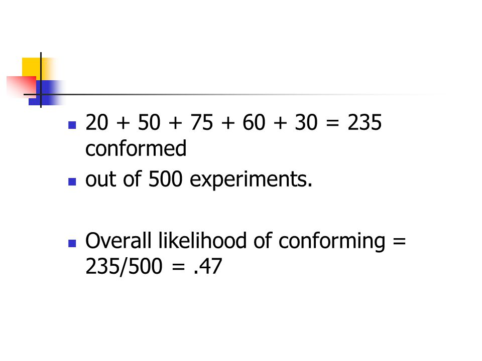 20 + 50 + 75 + 60 + 30 = 235 conformed out of 500 experiments.