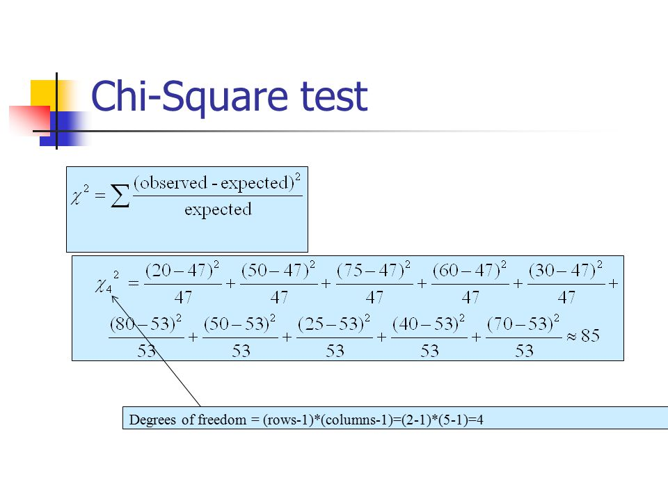 Chi-Square test Degrees of freedom = (rows-1)*(columns-1)=(2-1)*(5-1)=4