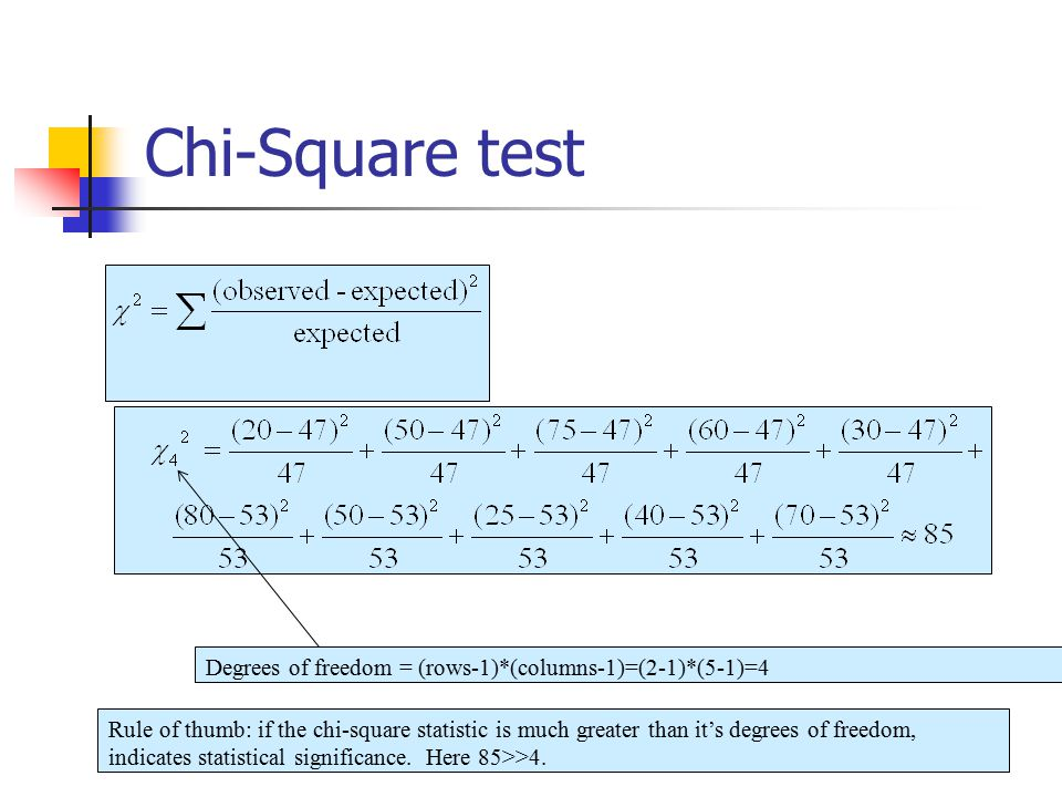 Chi-Square test Rule of thumb: if the chi-square statistic is much greater than it's degrees of freedom, indicates statistical significance.