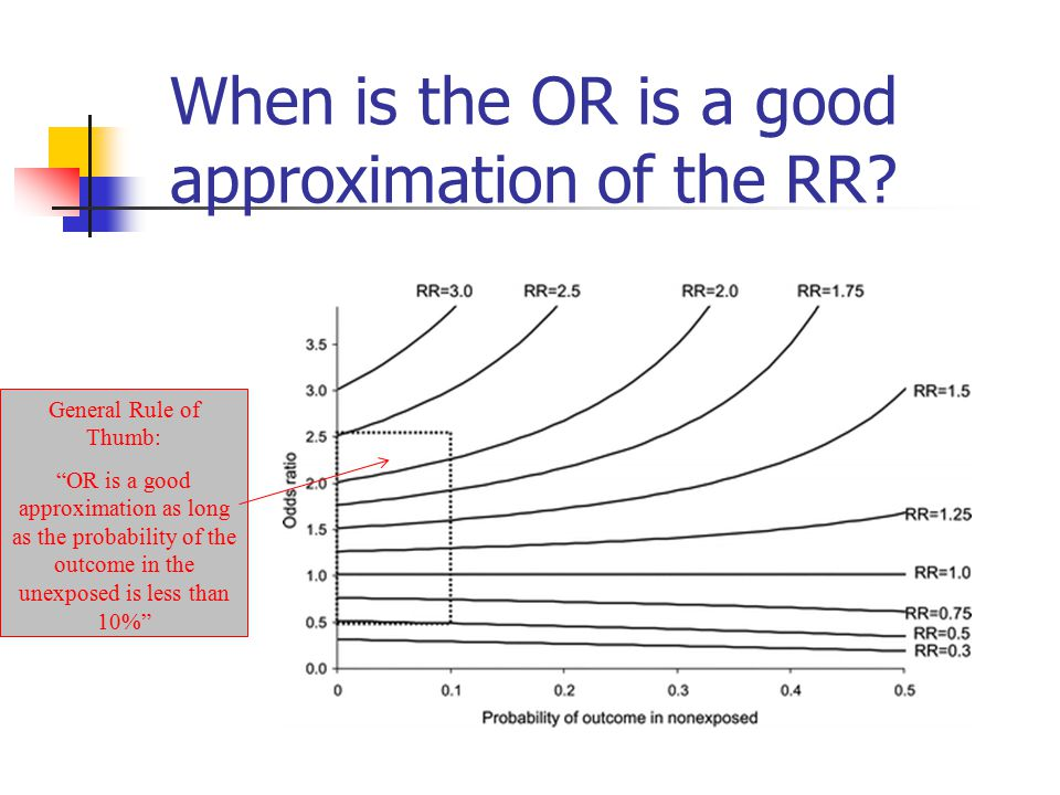 "When is the OR is a good approximation of the RR? General Rule of Thumb: ""OR is a good approximation as long as the probability of the outcome in the"