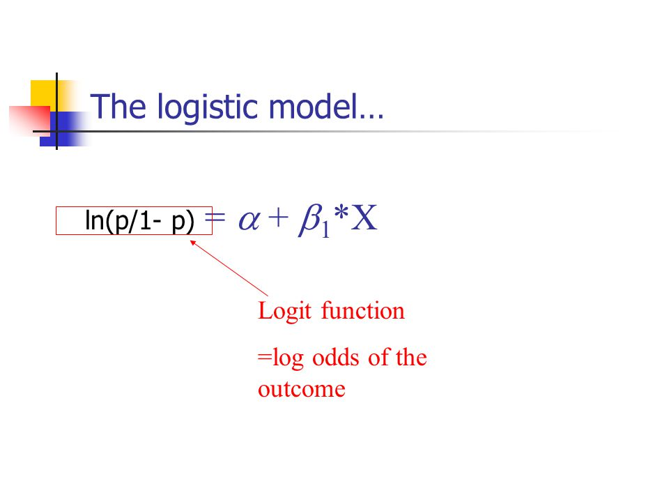 The logistic model… ln(p/1- p) =  +  1 *X Logit function =log odds of the outcome