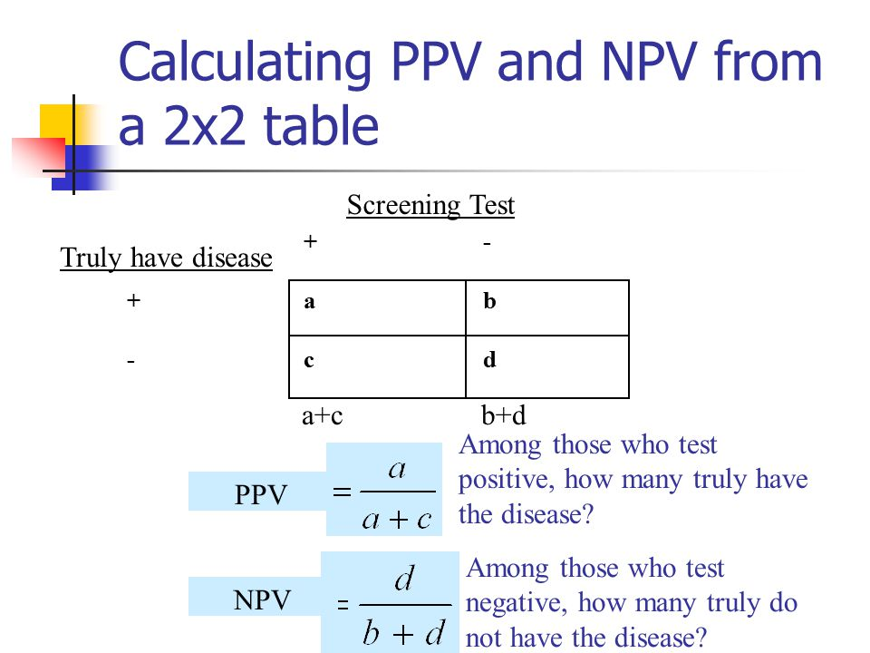 Calculating PPV and NPV from a 2x2 table +- +ab -cd Screening Test Truly have disease PPV NPV Among those who test positive, how many truly have the d