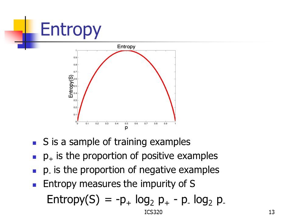 ICS32013 Entropy S is a sample of training examples p + is the proportion of positive examples p - is the proportion of negative examples Entropy meas