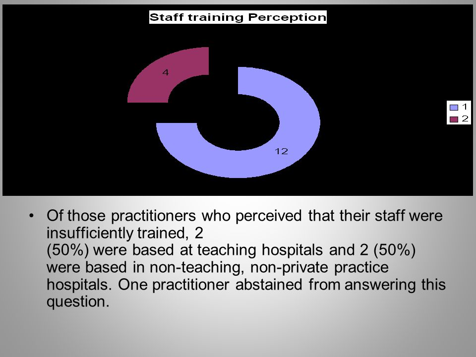 Conclusion Wide variety in ECT prescription and practice Not apparently related to practice setting Opportunity is clear for collaboration in setting standards, training, protocol development, audit and research