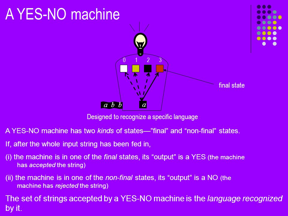 Example of a YES-NO machine 2 b a a b 1 4 a b b a 3 L = {strings of a's and b's—starting with 'a', ending with 'b'} final state YES-NO machine recognizing L expecting 'a' expecting 'b' trapped!
