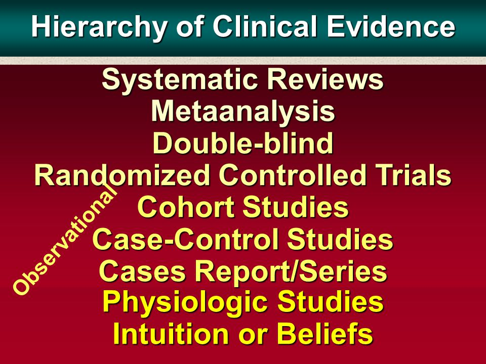 Physiologic Studies Intuition or Beliefs Systematic Reviews Metaanalysis Double-blind Randomized Controlled Trials Cohort Studies Case-Control Studies