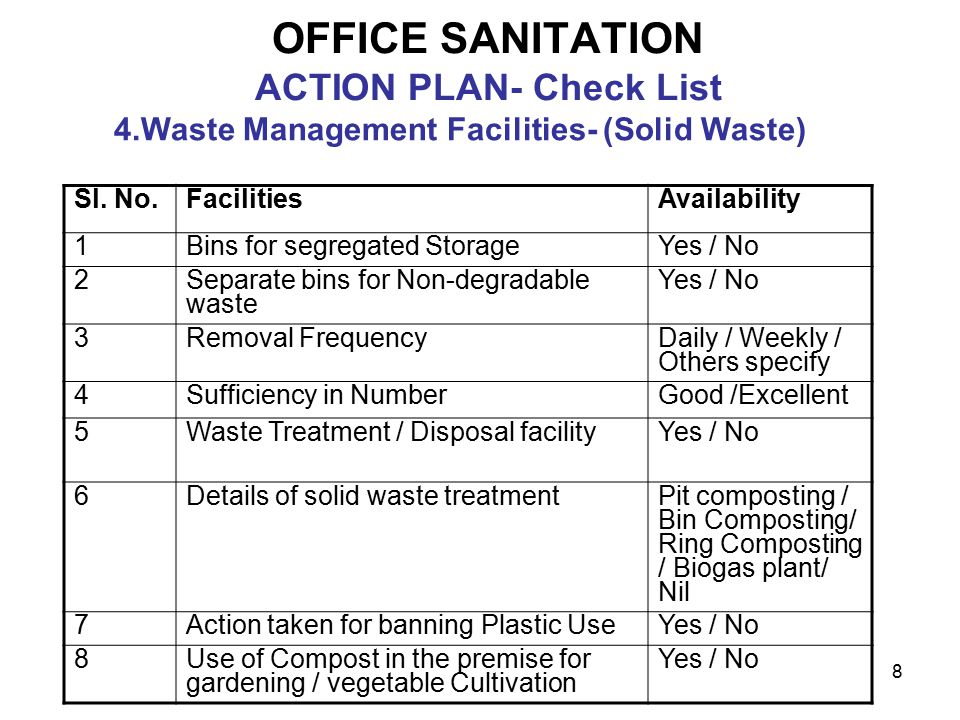 19 Classification of Wastes according to their Properties Bio – degradable Can be degraded Non – degradable Cannot be degraded