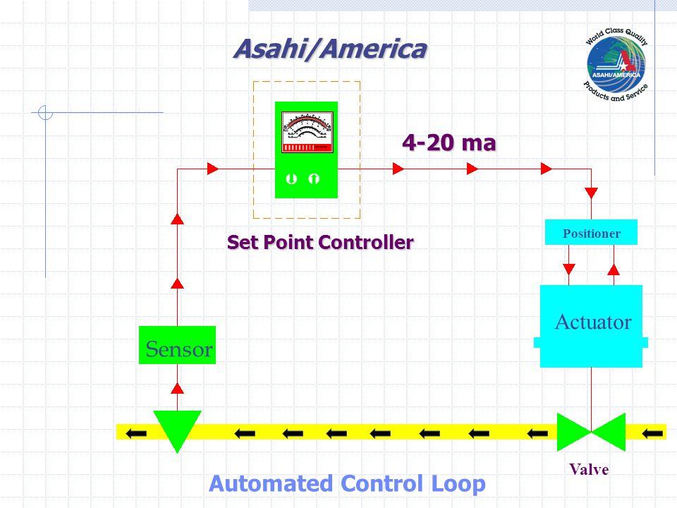 Batch Control Header System Asahi/America Control Systems