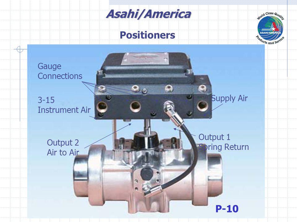 Asahi/America Unique Features:  Low Cost  Simple Calibration  Low Air Consumption  Nema 4,4X Enclosure  Single or Double Acting Type (Same Enclosure)  Namur Mount P-10 Positioners