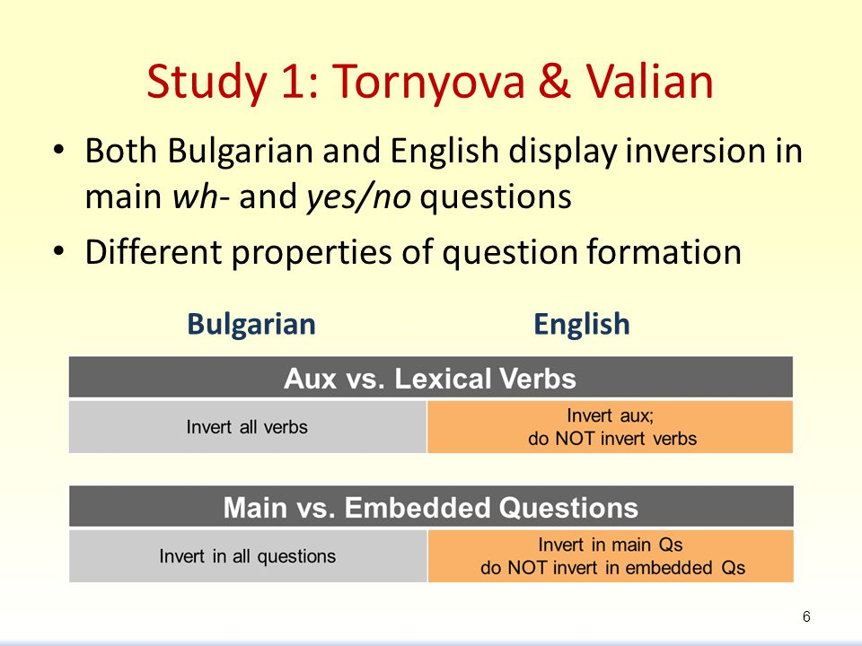 Study 1: Tornyova & Valian Both Bulgarian and English display inversion in main wh- and yes/no questions Different properties of question formation Bulgarian English 6