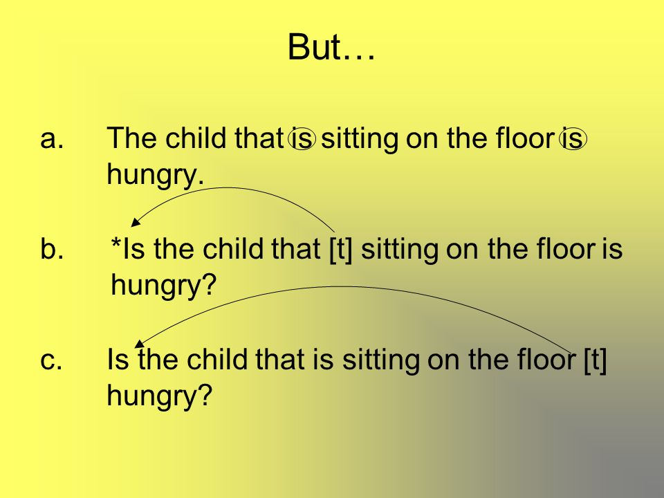 But… a.The child that is sitting on the floor is hungry. b.*Is the child that [t] sitting on the floor is hungry? c.Is the child that is sitting on th