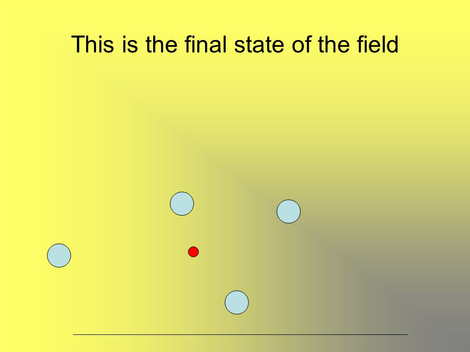 This is the final state of the field