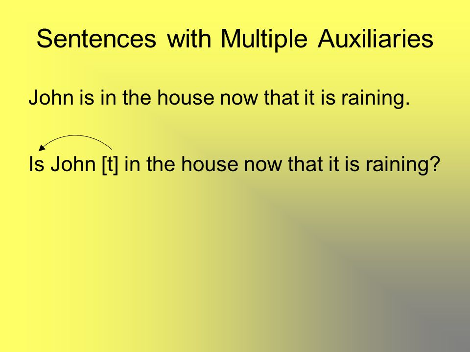 Sentences with Multiple Auxiliaries John is in the house now that it is raining.