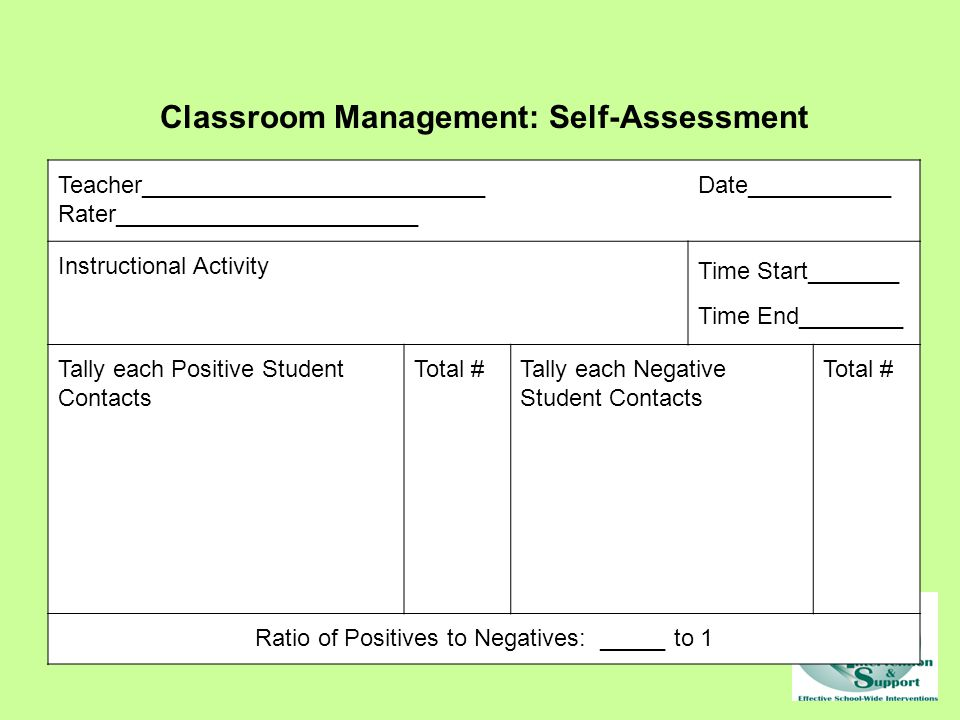 Teacher__________________________ Rater_______________________ Date___________ Instructional Activity Time Start_______ Time End________ Tally each Positive Student Contacts Total #Tally each Negative Student Contacts Total # Ratio of Positives to Negatives: _____ to 1 Classroom Management: Self-Assessment