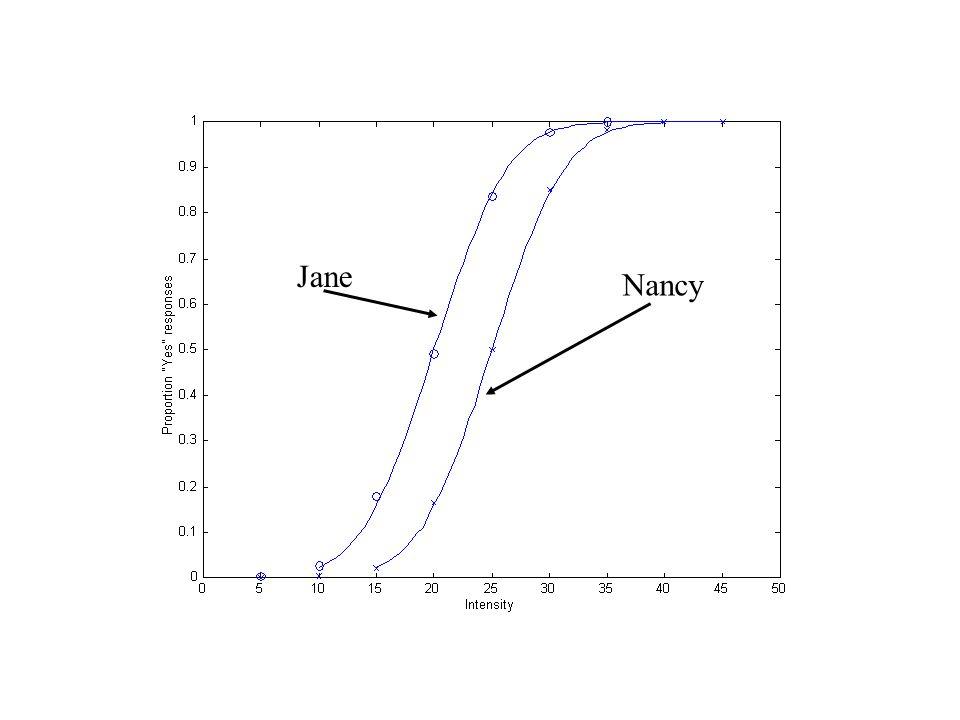 Jane Nancy