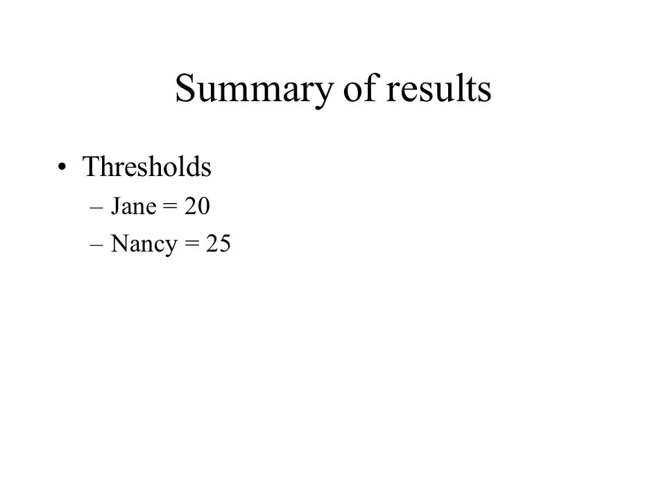 Summary of results Thresholds –Jane = 20 –Nancy = 25