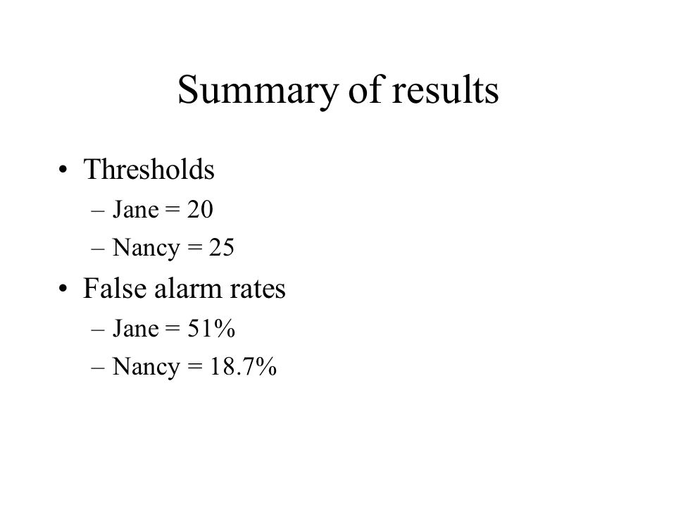 Summary of results Thresholds –Jane = 20 –Nancy = 25 False alarm rates –Jane = 51% –Nancy = 18.7%