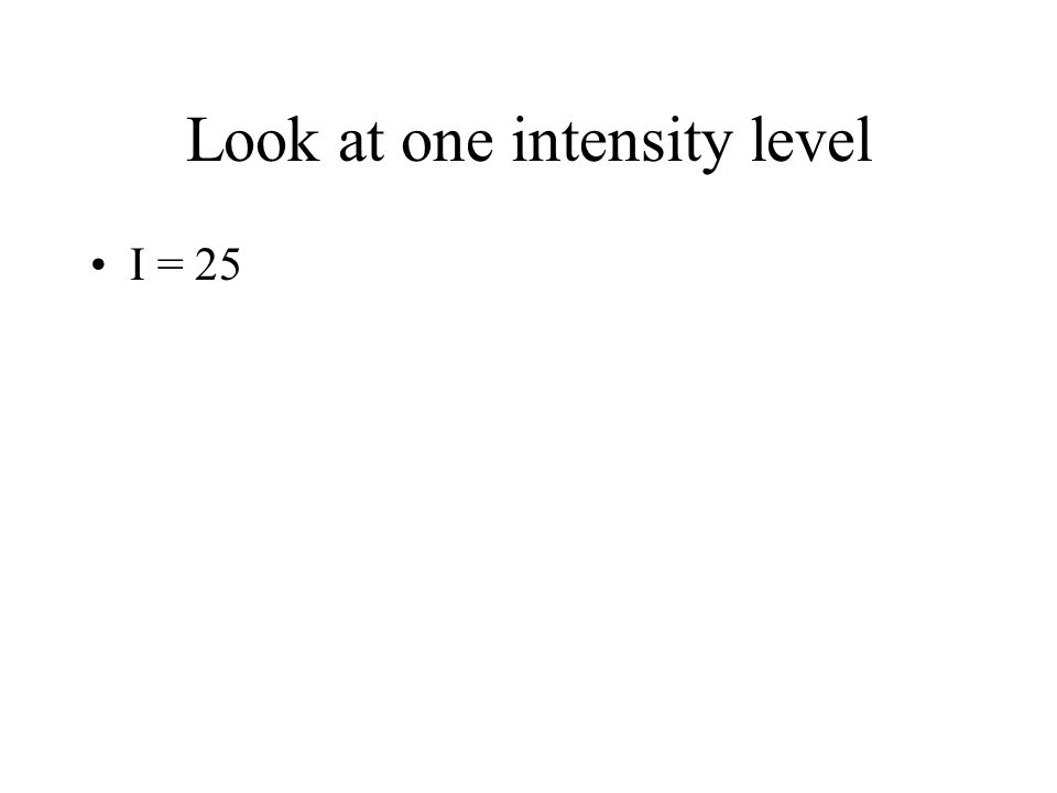 Look at one intensity level I = 25