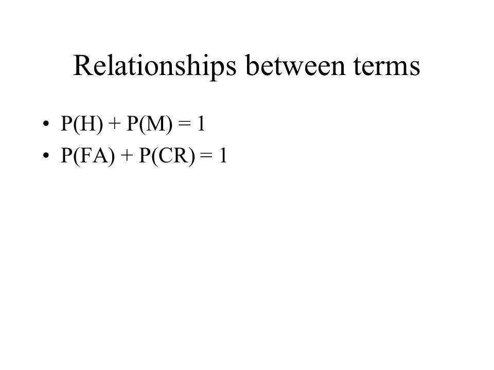Relationships between terms P(H) + P(M) = 1 P(FA) + P(CR) = 1