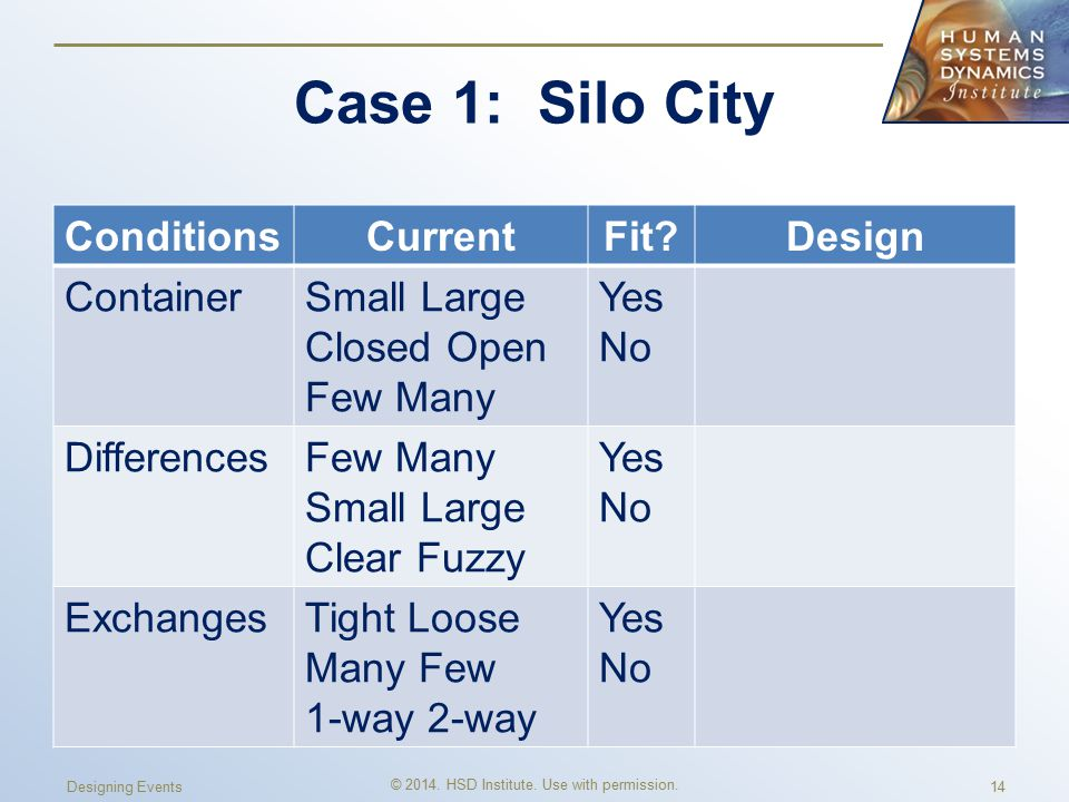Case 1: Silo City ConditionsCurrentFit Design ContainerSmall Large Closed Open Few Many Yes No DifferencesFew Many Small Large Clear Fuzzy Yes No ExchangesTight Loose Many Few 1-way 2-way Yes No © 2014.