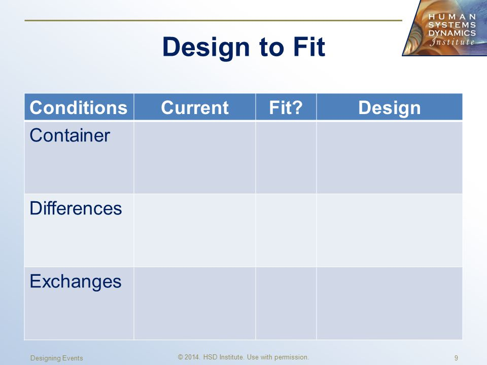 Design to Fit ConditionsCurrentFit Design Container Differences Exchanges © 2014.