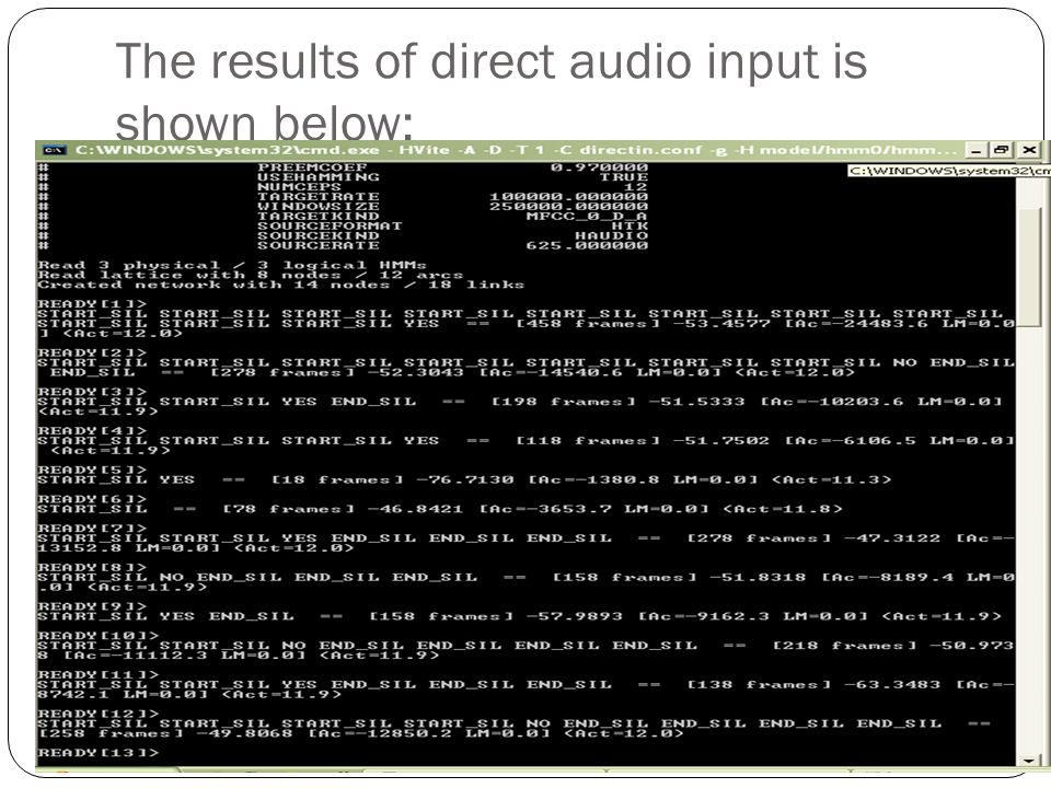 The results of direct audio input is shown below: The results for the direct speech input is shown below