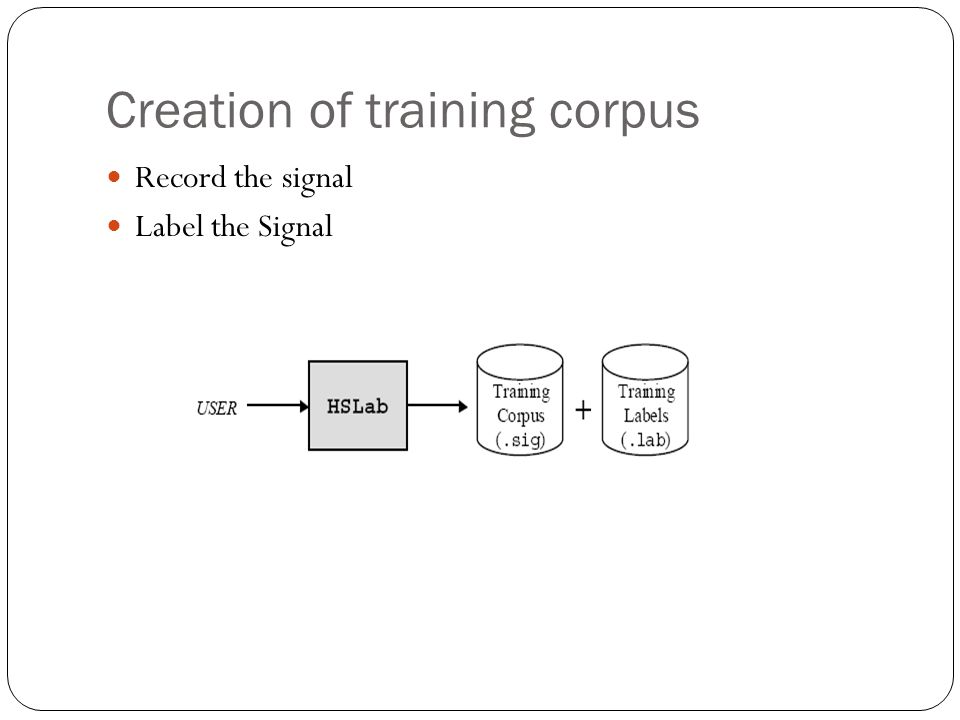 Creation of training corpus Record the signal Label the Signal