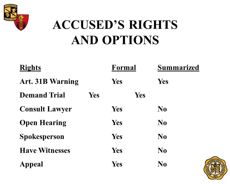 ACCUSED'S RIGHTS AND OPTIONS RightsFormalSummarized Art.