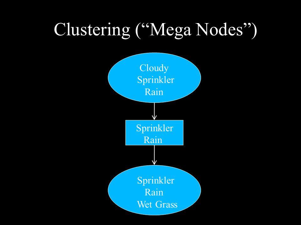 """Clustering (""""Mega Nodes"""") Cloudy Sprinkler Rain Sprinkler Rain Wet Grass Sprinkler Rain"""