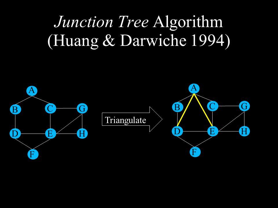 A B D F E C G H A B D F E C G H Triangulate