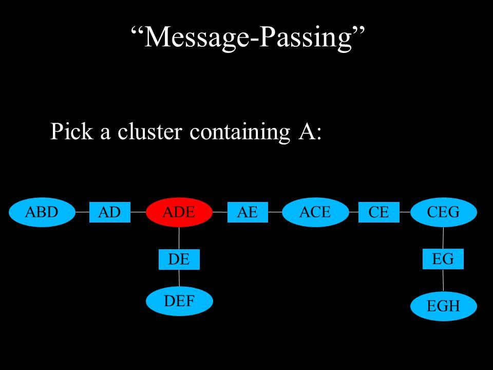 """Message-Passing"" ABDADE DEF ACECEG EGH AD DE AECE EG Pick a cluster containing A:"