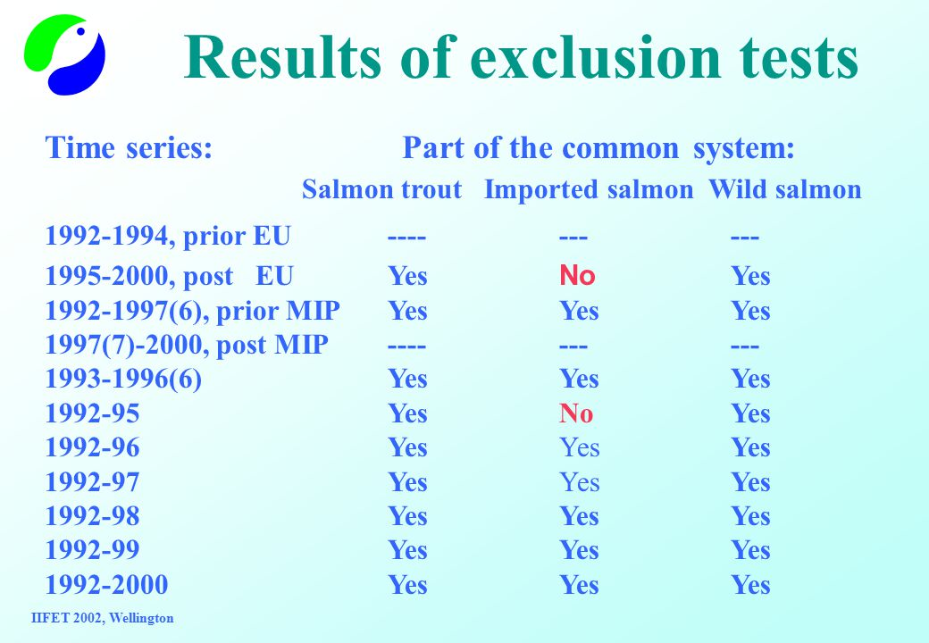 Results of exclusion tests Time series: Part of the common system: Salmon trout Imported salmon Wild salmon 1992-1994, prior EU---------- 1995-2000, p