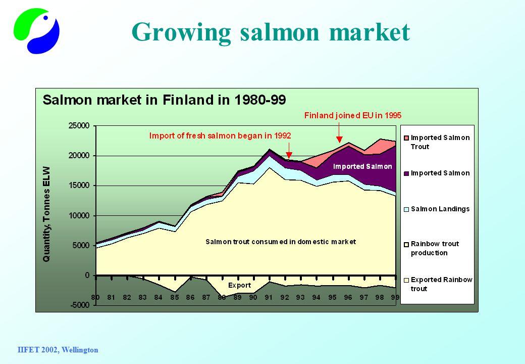 Growing salmon market IIFET 2002, Wellington