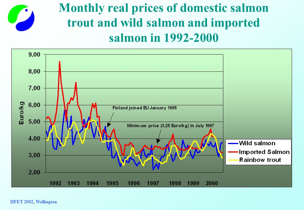 Conclusions Why not co-integration all the time: Not same fish species - not perfect substitutes Salmon has an effect on salmon trout - not the other way around Structural changes: changes in value chain - concentration changes in use of salmon trout from fresh to processed products EU and MIP IIFET 2002, Wellington