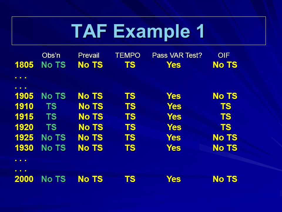 TAF Example 1 Obs'n Prevail TEMPO Pass VAR Test. OIF Obs'n Prevail TEMPO Pass VAR Test.