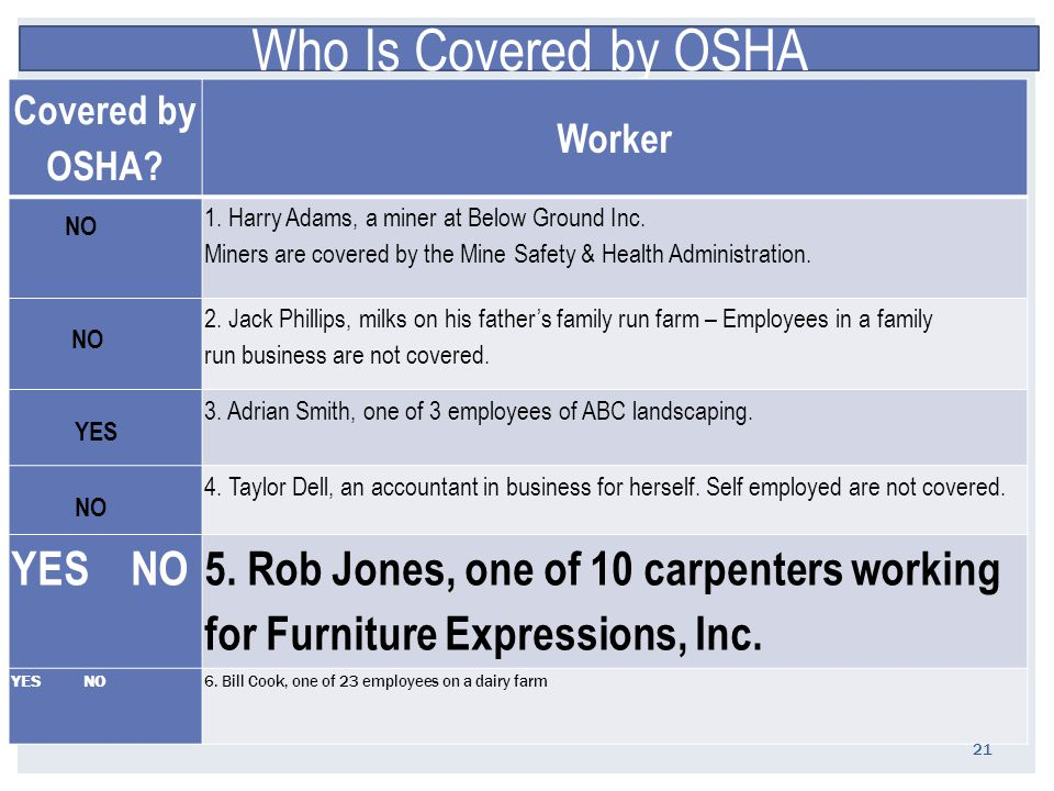 Who Is Covered by OSHA Covered by OSHA. Worker NO 1.
