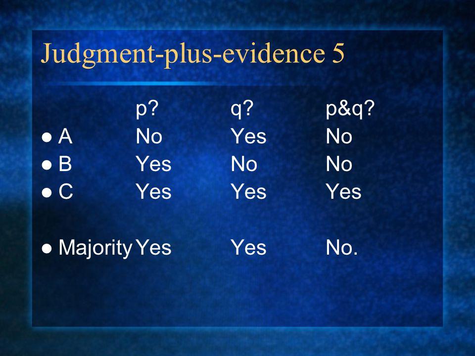 Judgment-plus-evidence 5 p q p&q ANoYesNo BYesNoNo CYesYesYes MajorityYesYesNo.