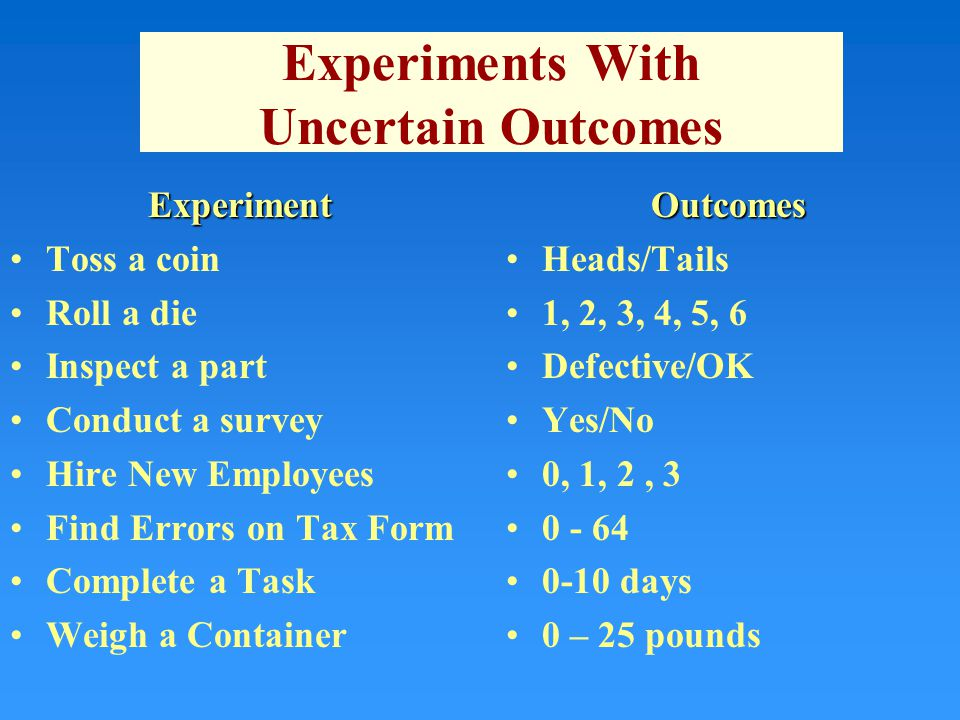 Experiments With Uncertain Outcomes Experiment Toss a coin Roll a die Inspect a part Conduct a survey Hire New Employees Find Errors on Tax Form Complete a Task Weigh a ContainerOutcomes Heads/Tails 1, 2, 3, 4, 5, 6 Defective/OK Yes/No 0, 1, 2, 3 0 - 64 0-10 days 0 – 25 pounds
